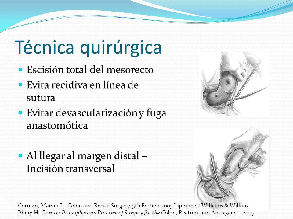 Técnica quirúrgica Escisión total del mesorecto Evita recidiva en línea de sutura Evitar devascularización y fuga anastomótica Al llegar al margen dis