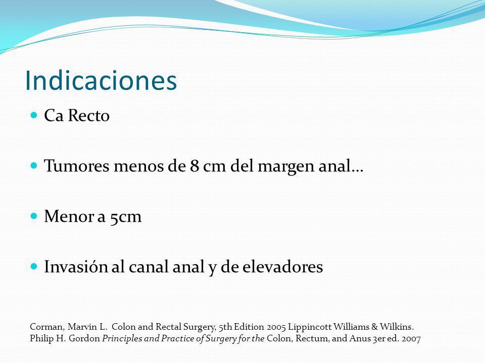 Indicaciones Ca Recto Tumores menos de 8 cm del margen anal… Menor a 5cm Invasión al canal anal y de elevadores Corman, Marvin L. Colon and Rectal Sur