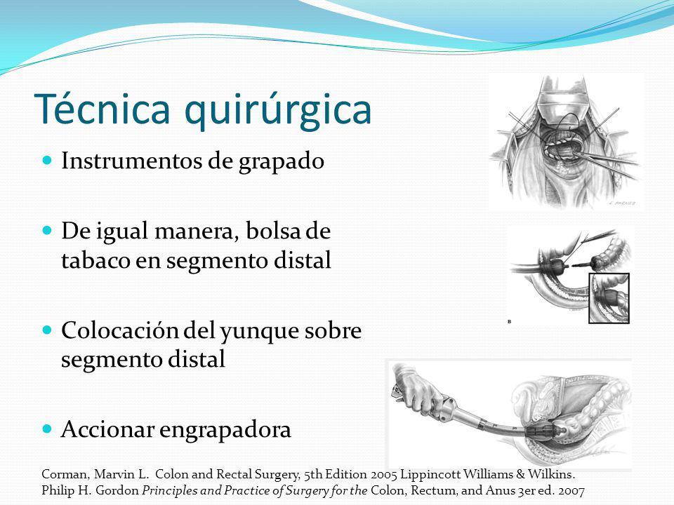 Técnica quirúrgica Instrumentos de grapado De igual manera, bolsa de tabaco en segmento distal Colocación del yunque sobre segmento distal Accionar en