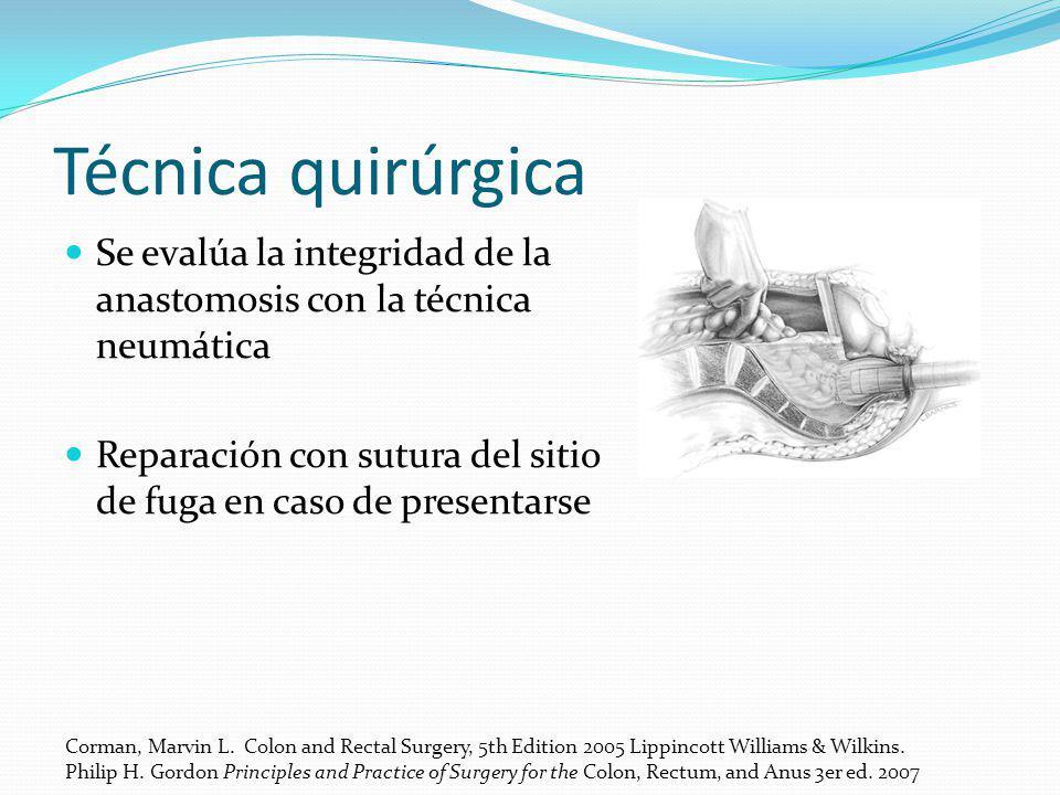 Técnica quirúrgica Se evalúa la integridad de la anastomosis con la técnica neumática Reparación con sutura del sitio de fuga en caso de presentarse C