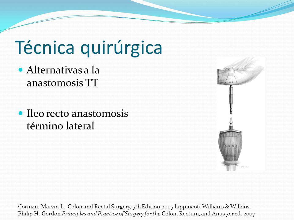 Técnica quirúrgica Alternativas a la anastomosis TT Ileo recto anastomosis término lateral Corman, Marvin L. Colon and Rectal Surgery, 5th Edition 200