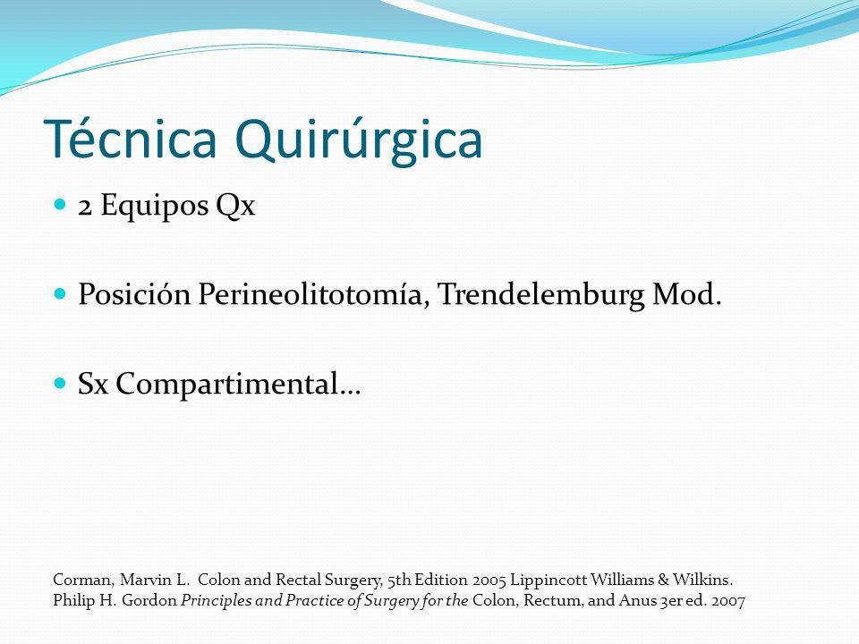 Técnica quirúrgica Posición: Perineolitotomía o decúbito supino Verificación de resecabilidad.