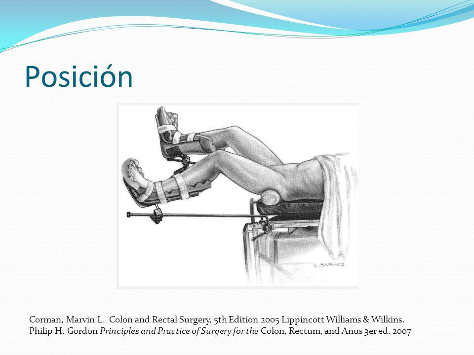 Técnica Quirúrgica Sutura de la región perineal en bolsa de tabaco Sutura no absorbible Incisión: Linea media suprainfraumbilical Corman, Marvin L.