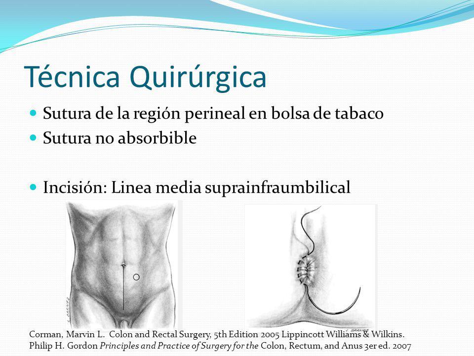 Técnica Quirúrgica Sutura de la región perineal en bolsa de tabaco Sutura no absorbible Incisión: Linea media suprainfraumbilical Corman, Marvin L. Co