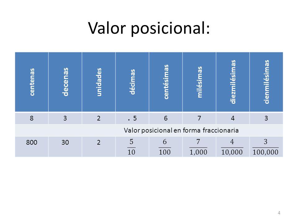 Valor posicional: centenas decenas unidades décimas centésimas milésimas diezmilésimas cienmilésimas 832. 56743 Valor posicional en forma fraccionaria