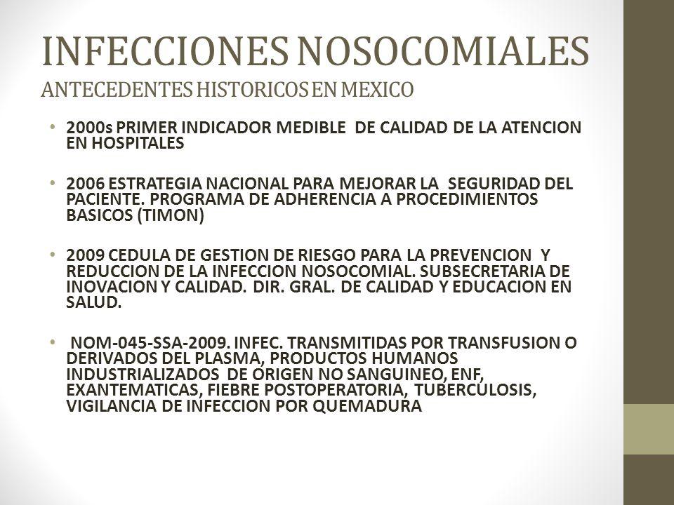 INFECCIONES NOSOCOMIALES ANTECEDENTES HISTORICOS EN MEXICO 2000s PRIMER INDICADOR MEDIBLE DE CALIDAD DE LA ATENCION EN HOSPITALES 2006 ESTRATEGIA NACIONAL PARA MEJORAR LA SEGURIDAD DEL PACIENTE.