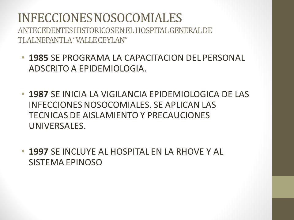 INFECCIONES NOSOCOMIALES ANTECEDENTES HISTORICOS EN EL HOSPITAL GENERAL DE TLALNEPANTLA VALLE CEYLAN 1985 SE PROGRAMA LA CAPACITACION DEL PERSONAL ADSCRITO A EPIDEMIOLOGIA.