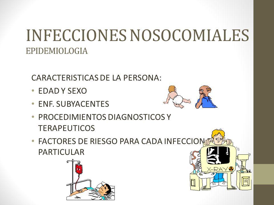 INFECCIONES NOSOCOMIALES EPIDEMIOLOGIA CARACTERISTICAS DE LA PERSONA: EDAD Y SEXO ENF.