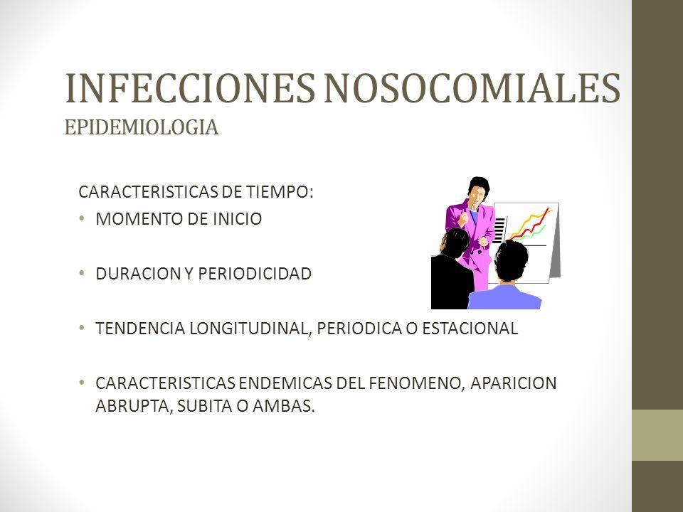 INFECCIONES NOSOCOMIALES EPIDEMIOLOGIA CARACTERISTICAS DE TIEMPO: MOMENTO DE INICIO DURACION Y PERIODICIDAD TENDENCIA LONGITUDINAL, PERIODICA O ESTACIONAL CARACTERISTICAS ENDEMICAS DEL FENOMENO, APARICION ABRUPTA, SUBITA O AMBAS.