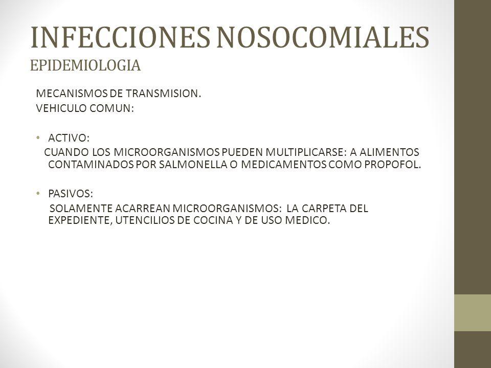 INFECCIONES NOSOCOMIALES EPIDEMIOLOGIA MECANISMOS DE TRANSMISION.