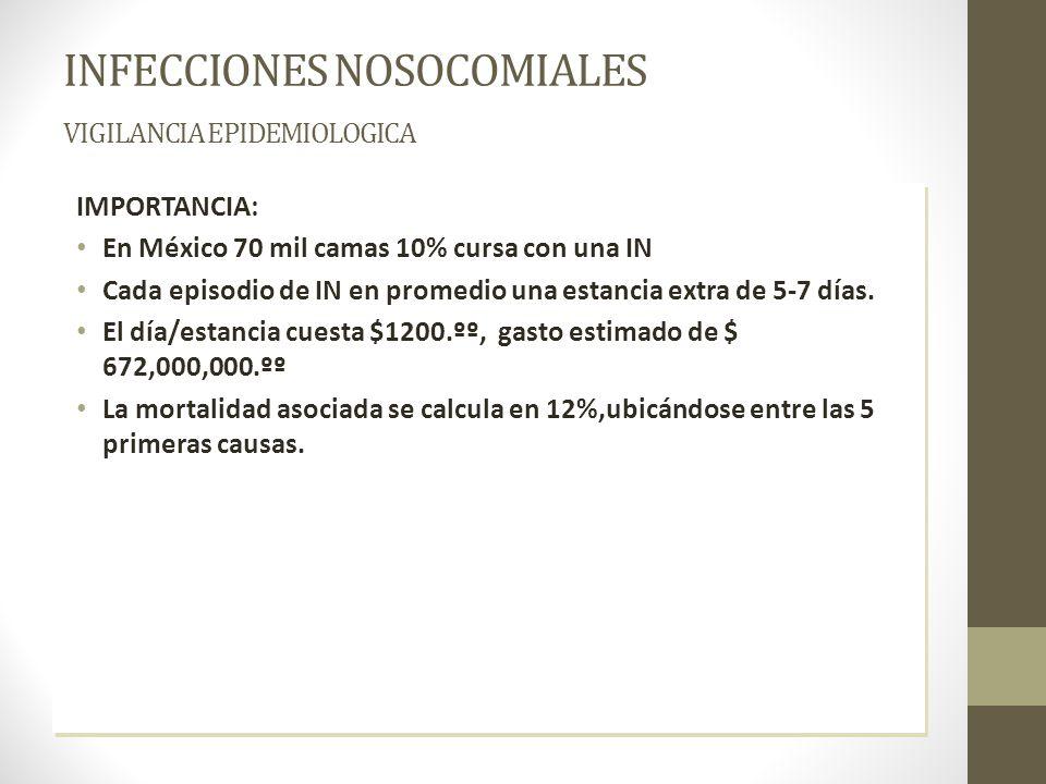 INFECCIONES NOSOCOMIALES VIGILANCIA EPIDEMIOLOGICA IMPORTANCIA: En México 70 mil camas 10% cursa con una IN Cada episodio de IN en promedio una estancia extra de 5-7 días.