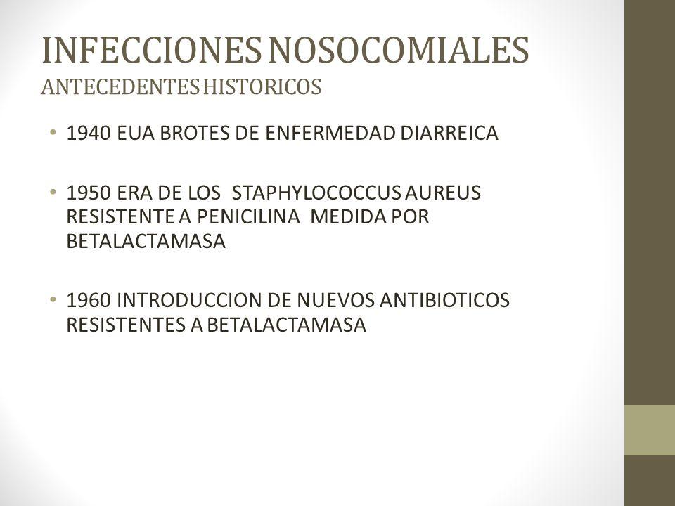 INFECCIONES NOSOCOMIALES ANTECEDENTES HISTORICOS 1940 EUA BROTES DE ENFERMEDAD DIARREICA 1950 ERA DE LOS STAPHYLOCOCCUS AUREUS RESISTENTE A PENICILINA MEDIDA POR BETALACTAMASA 1960 INTRODUCCION DE NUEVOS ANTIBIOTICOS RESISTENTES A BETALACTAMASA