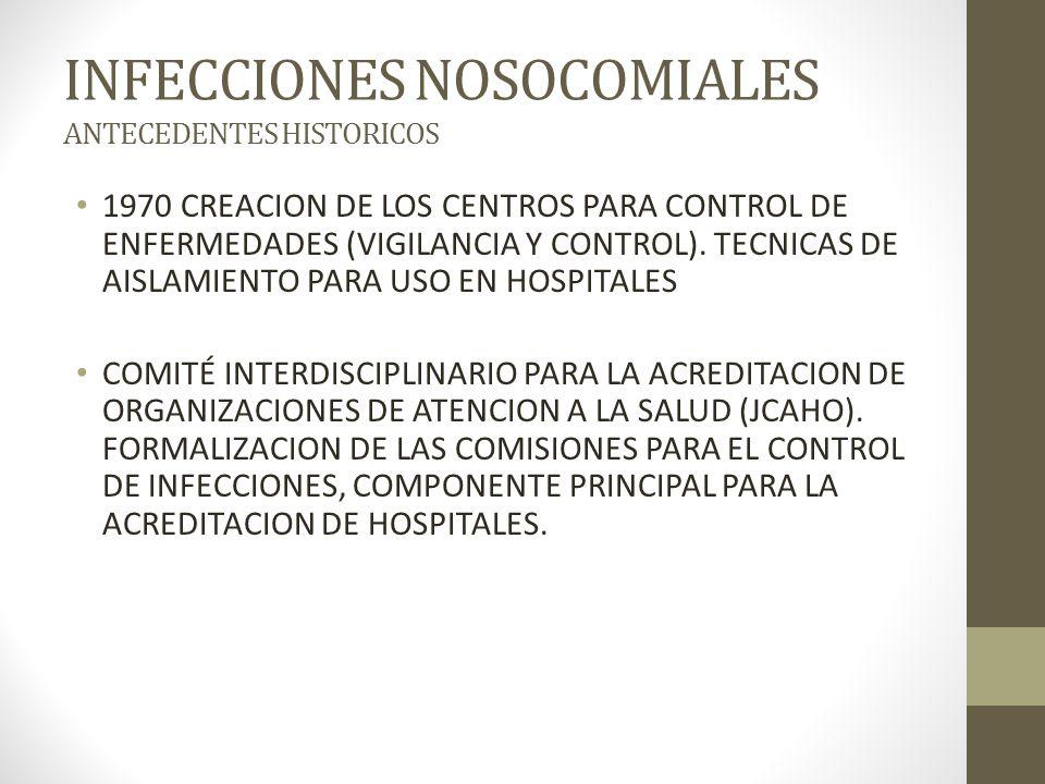 INFECCIONES NOSOCOMIALES ANTECEDENTES HISTORICOS 1970 CREACION DE LOS CENTROS PARA CONTROL DE ENFERMEDADES (VIGILANCIA Y CONTROL).