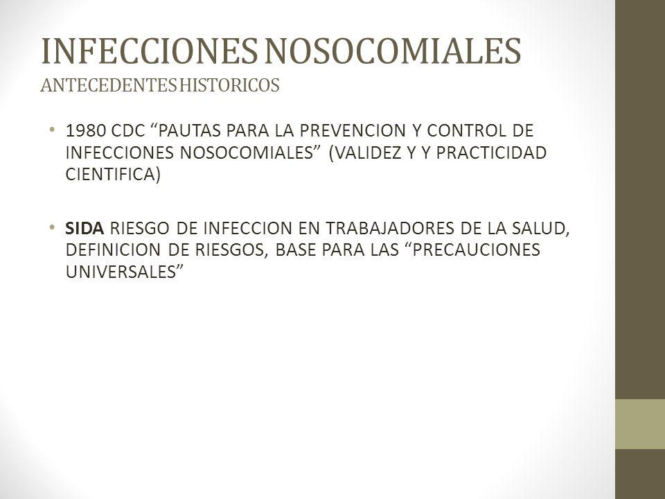 INFECCIONES NOSOCOMIALES ANTECEDENTES HISTORICOS 1980 CDC PAUTAS PARA LA PREVENCION Y CONTROL DE INFECCIONES NOSOCOMIALES (VALIDEZ Y Y PRACTICIDAD CIENTIFICA) SIDA RIESGO DE INFECCION EN TRABAJADORES DE LA SALUD, DEFINICION DE RIESGOS, BASE PARA LAS PRECAUCIONES UNIVERSALES