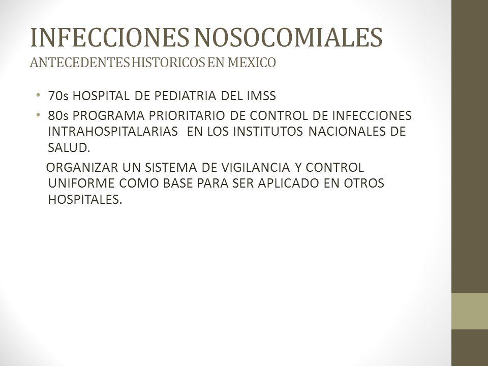 INFECCIONES NOSOCOMIALES ANTECEDENTES HISTORICOS EN MEXICO 70s HOSPITAL DE PEDIATRIA DEL IMSS 80s PROGRAMA PRIORITARIO DE CONTROL DE INFECCIONES INTRAHOSPITALARIAS EN LOS INSTITUTOS NACIONALES DE SALUD.