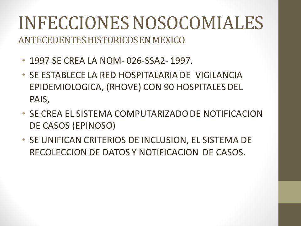 INFECCIONES NOSOCOMIALES ANTECEDENTES HISTORICOS EN MEXICO 1997 SE CREA LA NOM- 026-SSA2- 1997.
