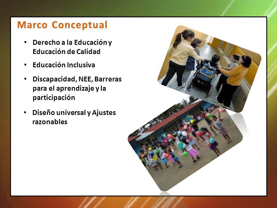 Derecho a la Educación y Educación de Calidad Educación Inclusiva Discapacidad, NEE, Barreras para el aprendizaje y la participación Discapacidad, NEE, Barreras para el aprendizaje y la participación Diseño universal y Ajustes razonables Diseño universal y Ajustes razonables