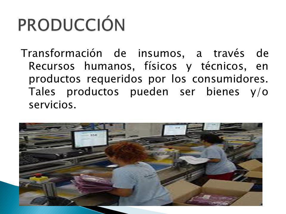 Transformación de insumos, a través de Recursos humanos, físicos y técnicos, en productos requeridos por los consumidores. Tales productos pueden ser