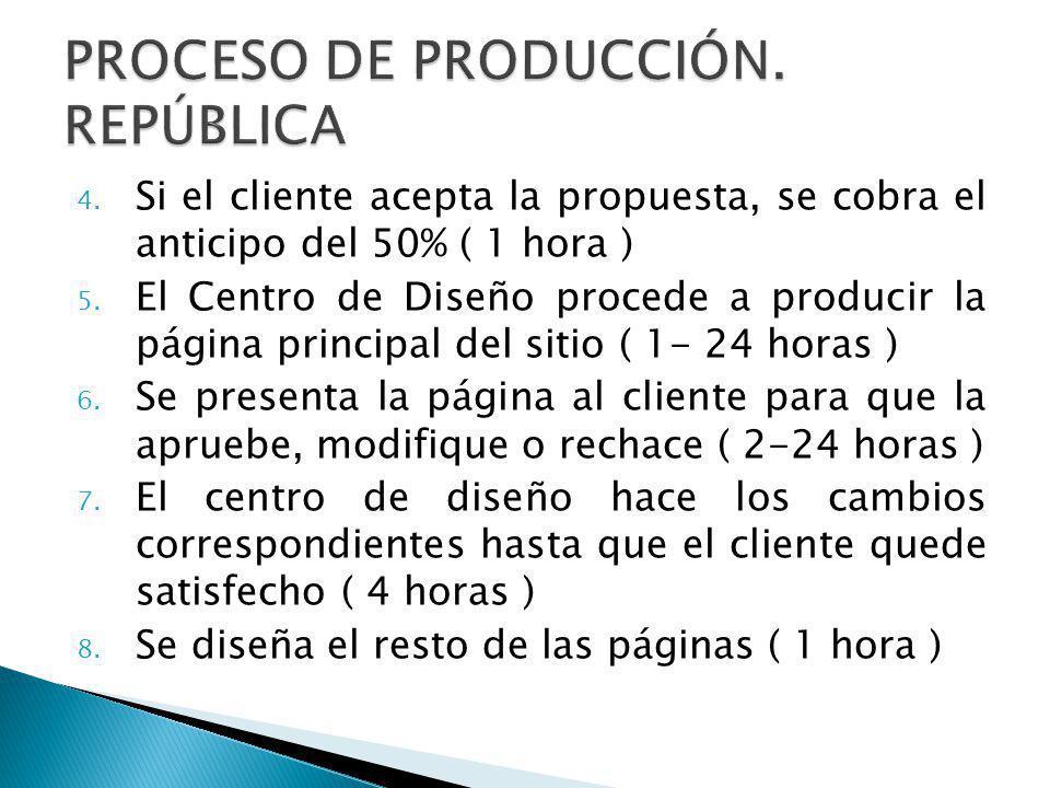 4. Si el cliente acepta la propuesta, se cobra el anticipo del 50% ( 1 hora ) 5. El Centro de Diseño procede a producir la página principal del sitio