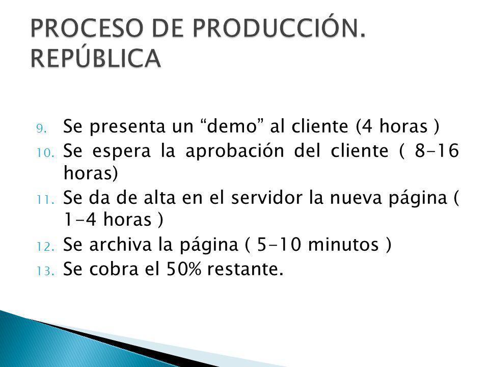 9. Se presenta un demo al cliente (4 horas ) 10. Se espera la aprobación del cliente ( 8-16 horas) 11. Se da de alta en el servidor la nueva página (