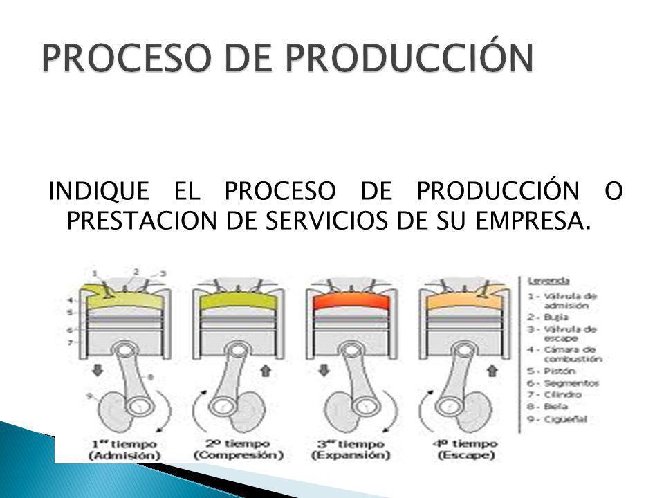 INDIQUE EL PROCESO DE PRODUCCIÓN O PRESTACION DE SERVICIOS DE SU EMPRESA.