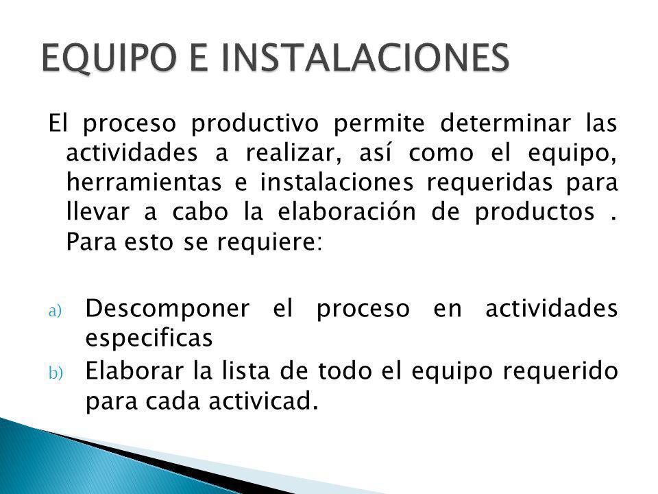 El proceso productivo permite determinar las actividades a realizar, así como el equipo, herramientas e instalaciones requeridas para llevar a cabo la elaboración de productos.
