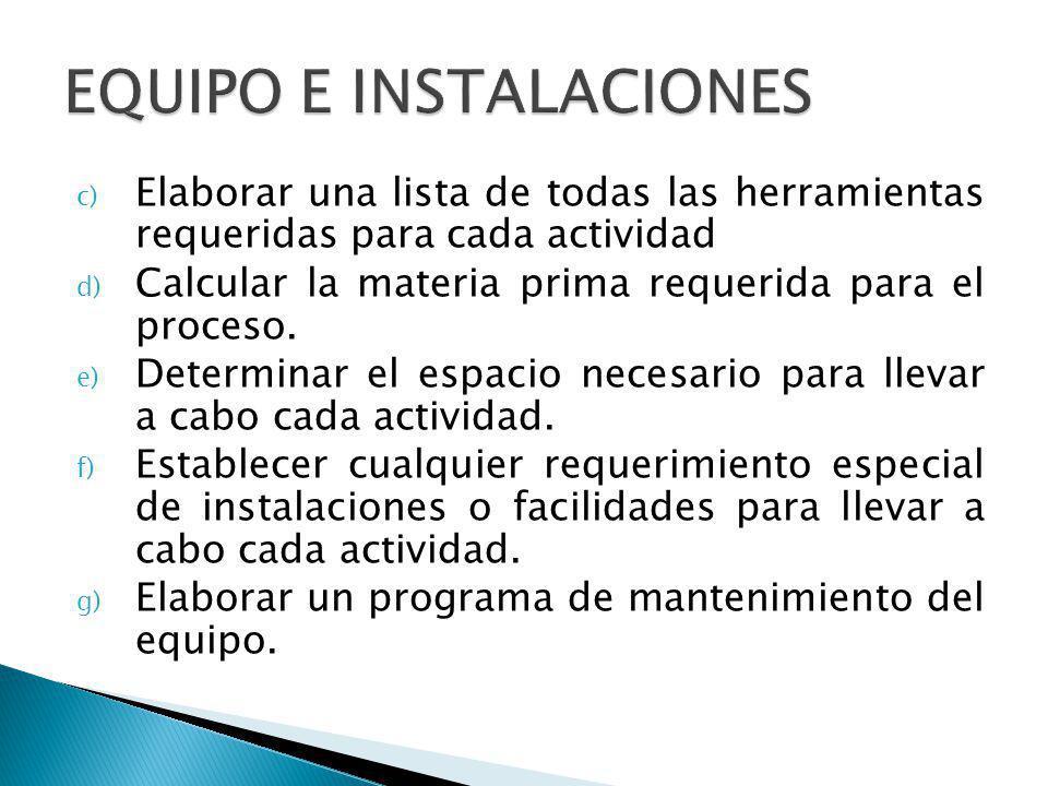 c) Elaborar una lista de todas las herramientas requeridas para cada actividad d) Calcular la materia prima requerida para el proceso. e) Determinar e