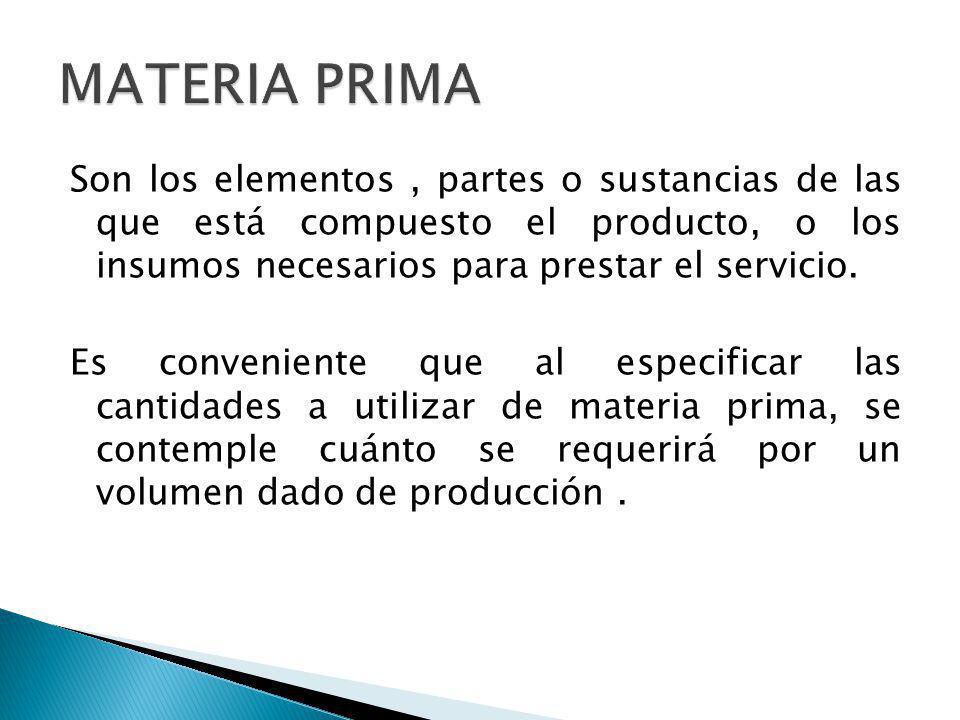 Son los elementos, partes o sustancias de las que está compuesto el producto, o los insumos necesarios para prestar el servicio. Es conveniente que al