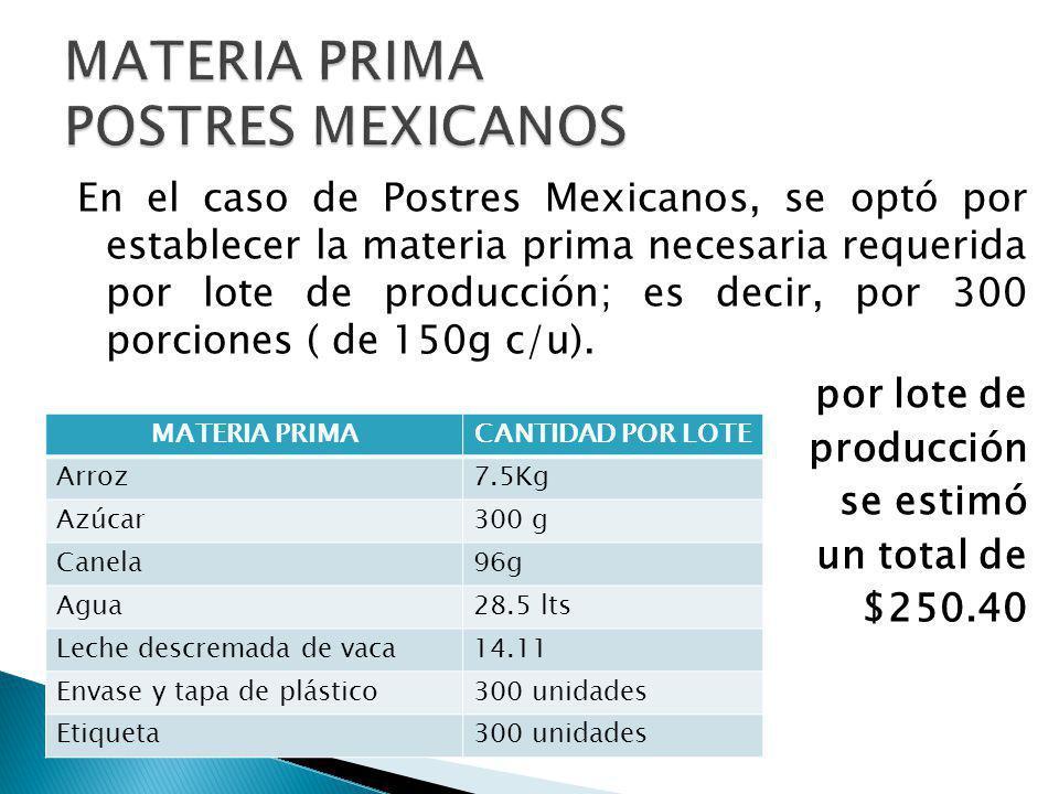 En el caso de Postres Mexicanos, se optó por establecer la materia prima necesaria requerida por lote de producción; es decir, por 300 porciones ( de 150g c/u).