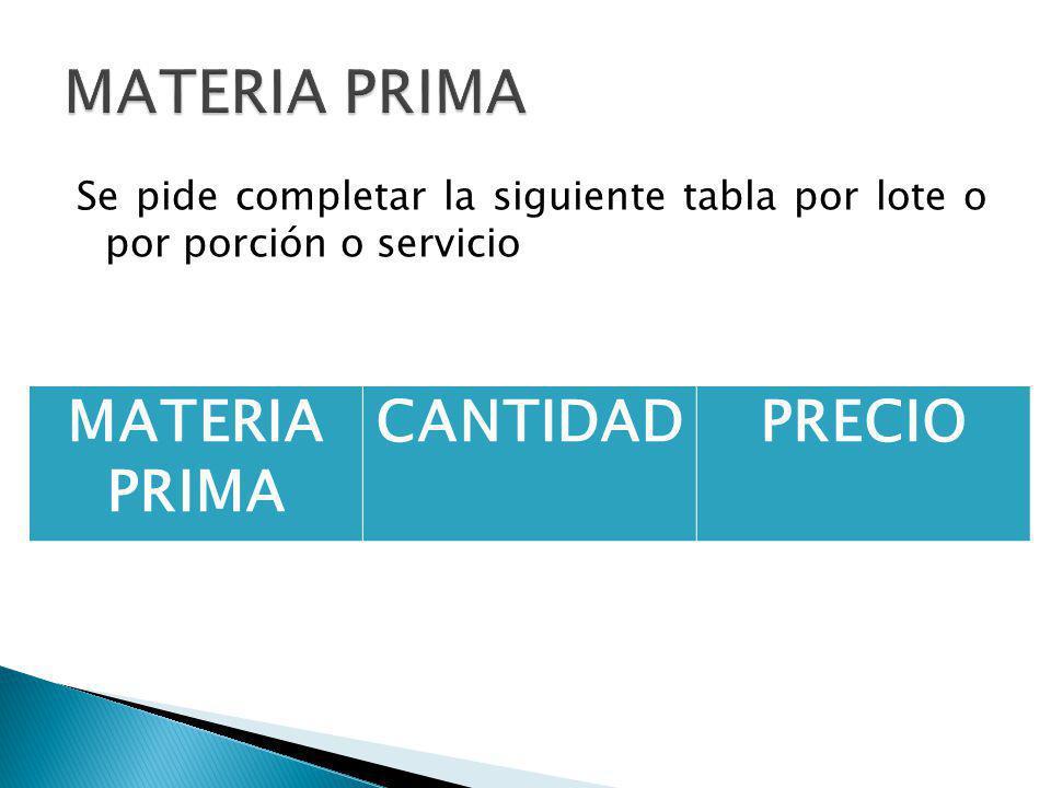 Se pide completar la siguiente tabla por lote o por porción o servicio MATERIA PRIMA CANTIDADPRECIO