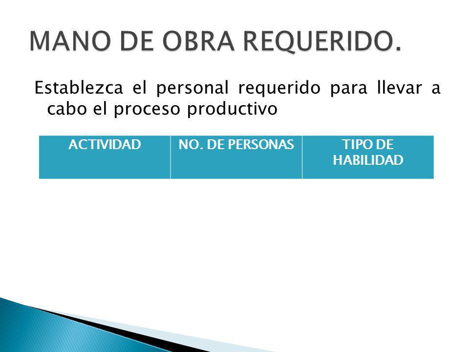 Establezca el personal requerido para llevar a cabo el proceso productivo ACTIVIDADNO. DE PERSONASTIPO DE HABILIDAD