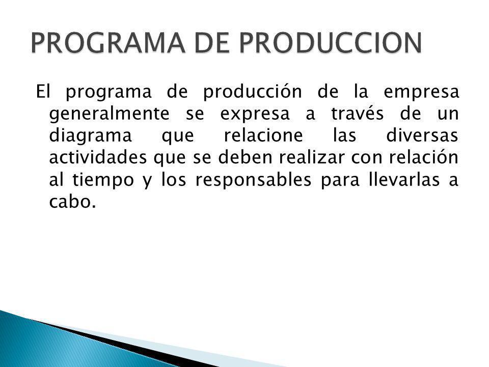 El programa de producción de la empresa generalmente se expresa a través de un diagrama que relacione las diversas actividades que se deben realizar con relación al tiempo y los responsables para llevarlas a cabo.