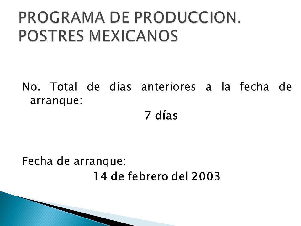 No. Total de días anteriores a la fecha de arranque: 7 días Fecha de arranque: 14 de febrero del 2003