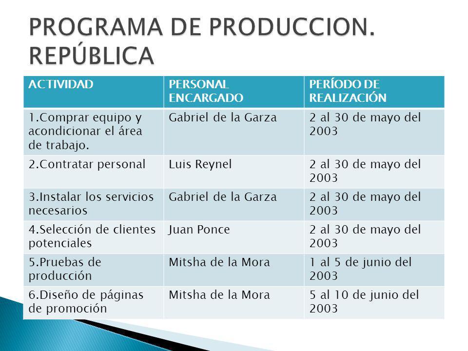 ACTIVIDADPERSONAL ENCARGADO PERÍODO DE REALIZACIÓN 1.Comprar equipo y acondicionar el área de trabajo. Gabriel de la Garza2 al 30 de mayo del 2003 2.C