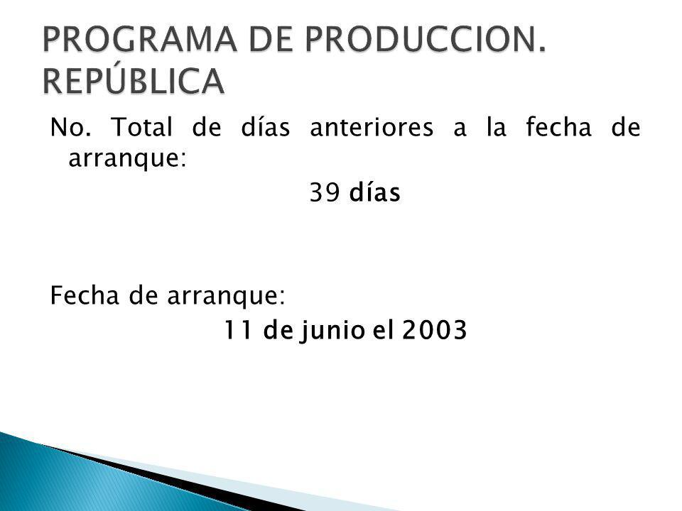 No. Total de días anteriores a la fecha de arranque: 39 días Fecha de arranque: 11 de junio el 2003