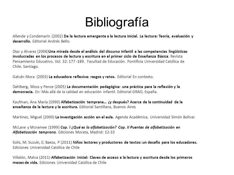 Bibliografía 1-12-121-12-12 Allende y Condemarín (2002) De la lectura emergente a la lectura inicial. La lectura: Teoría, evaluación y desarrollo. Edi