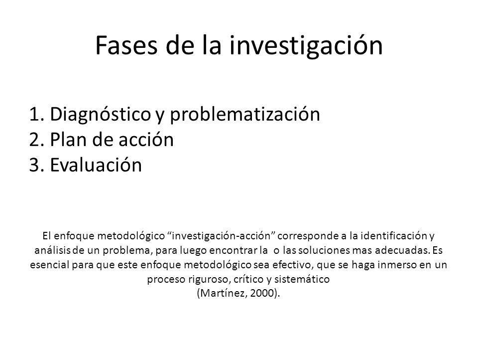 Fases de la investigación 1. Diagnóstico y problematización 2. Plan de acción 3. Evaluación El enfoque metodológico investigación-acción corresponde a