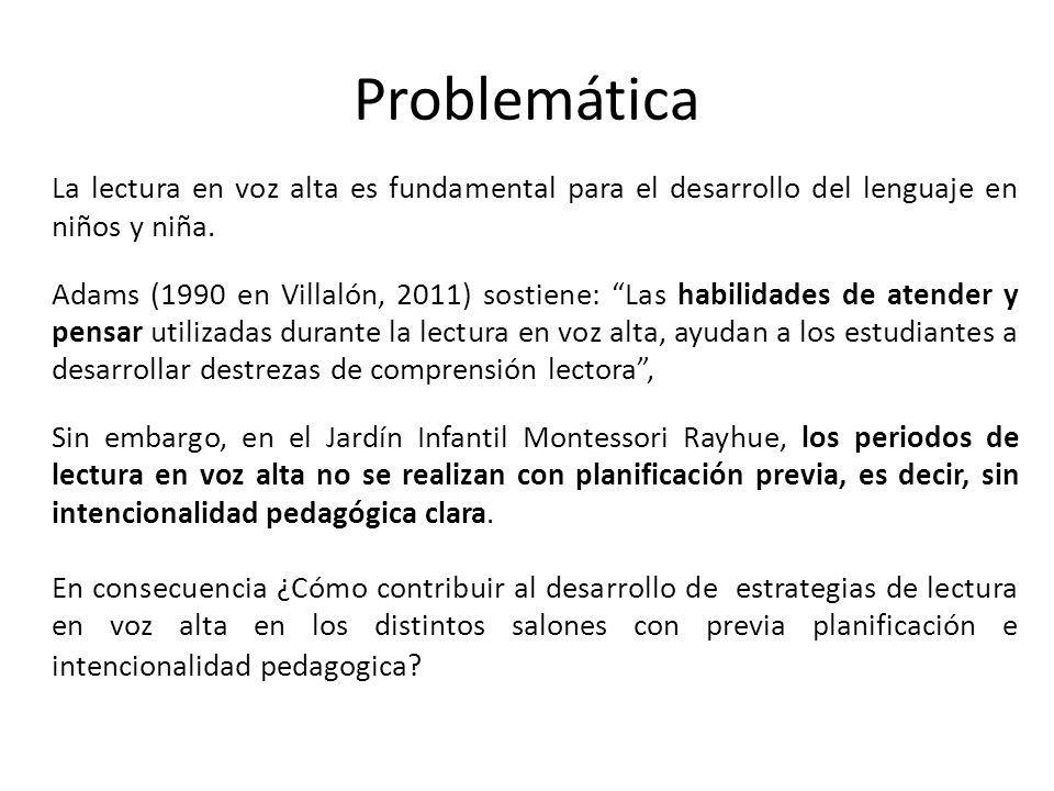 Problemática La lectura en voz alta es fundamental para el desarrollo del lenguaje en niños y niña. Adams (1990 en Villalón, 2011) sostiene: Las habil