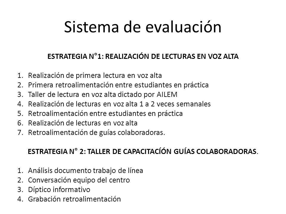 Sistema de evaluación ESTRATEGIA NÚMERO 1: LECTURA EN VOZ ALTA ESTRATEGIA NÚMERO 2: TALLER PARA LAS GUÍAS ESTRATEGIA N°1: REALIZACIÓN DE LECTURAS EN V