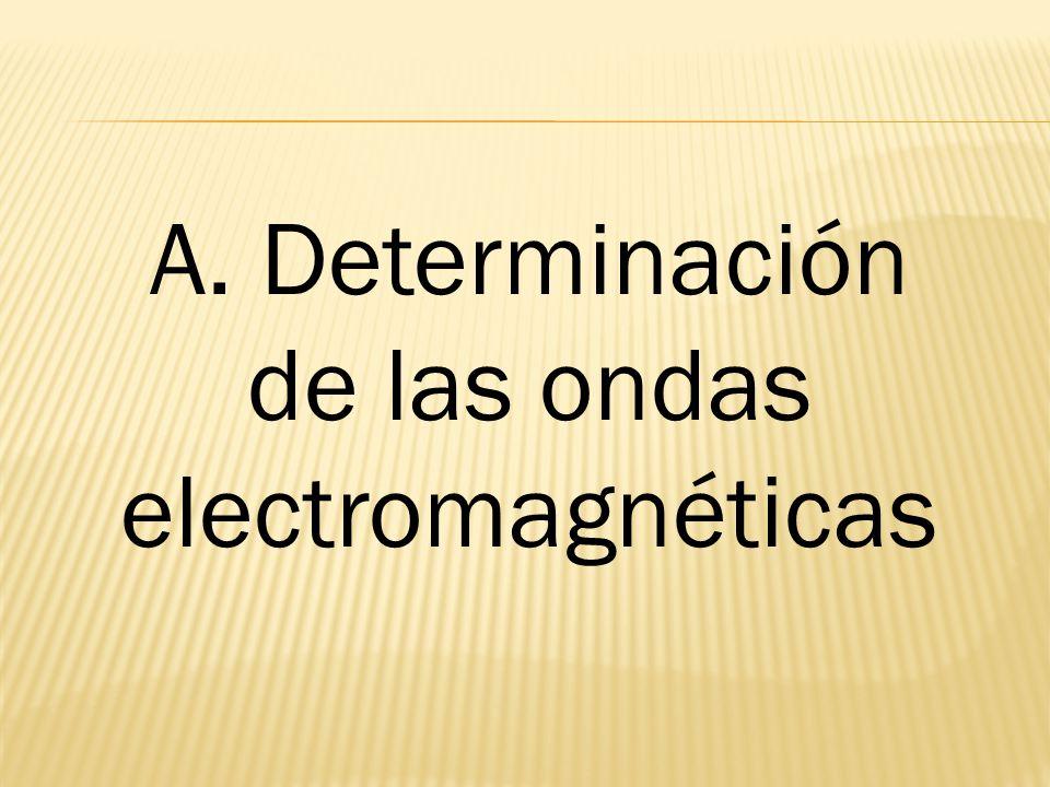 A. Determinación de las ondas electromagnéticas