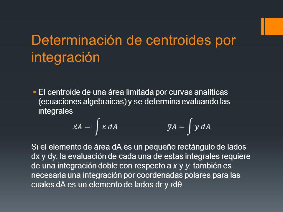 Determinación de centroides por integración