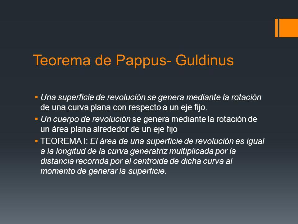 Teorema de Pappus- Guldinus Una superficie de revolución se genera mediante la rotación de una curva plana con respecto a un eje fijo. Un cuerpo de re