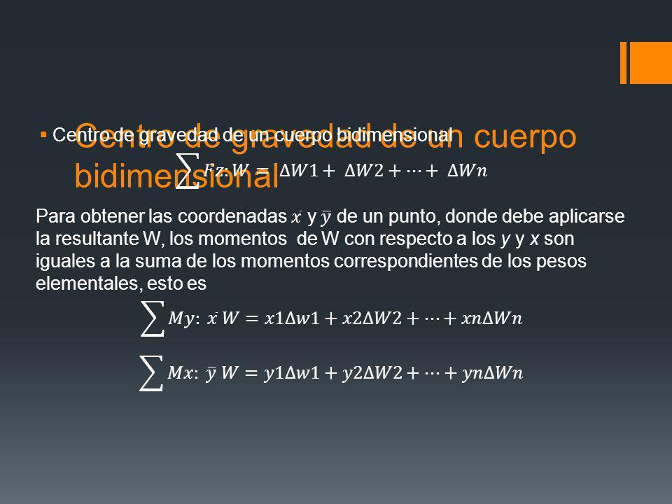 El punto P de la placa donde se aplica R (resultante) se conoce como el centro de presión.