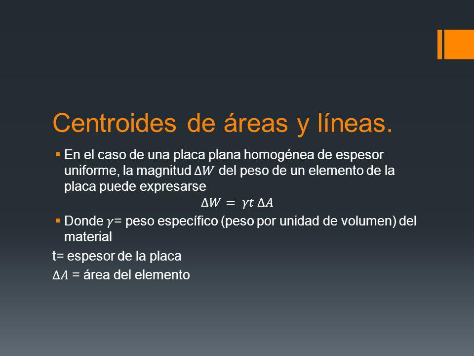 Centroides de áreas y líneas.