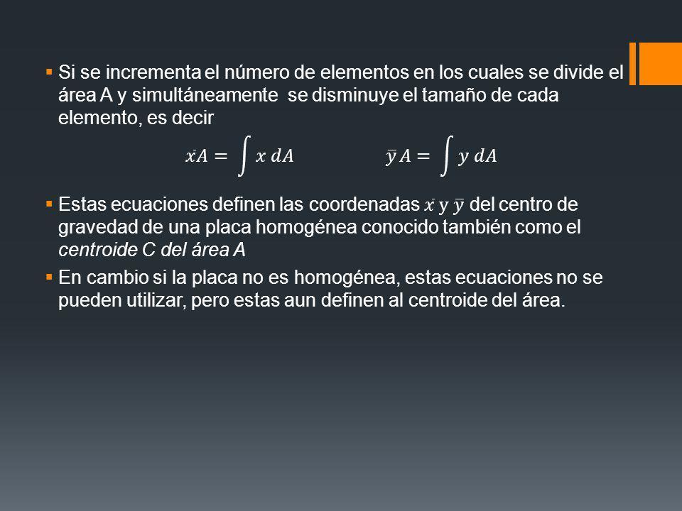 Teorema de Pappus- Guldinus Una superficie de revolución se genera mediante la rotación de una curva plana con respecto a un eje fijo.