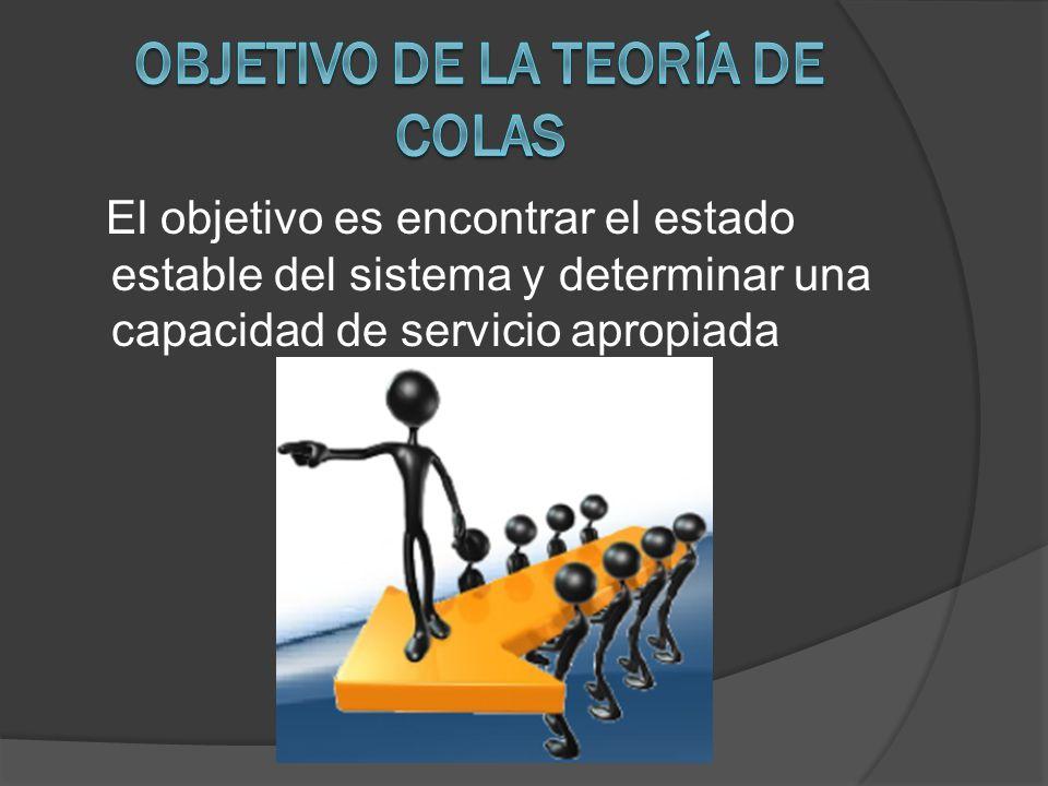 El objetivo es encontrar el estado estable del sistema y determinar una capacidad de servicio apropiada
