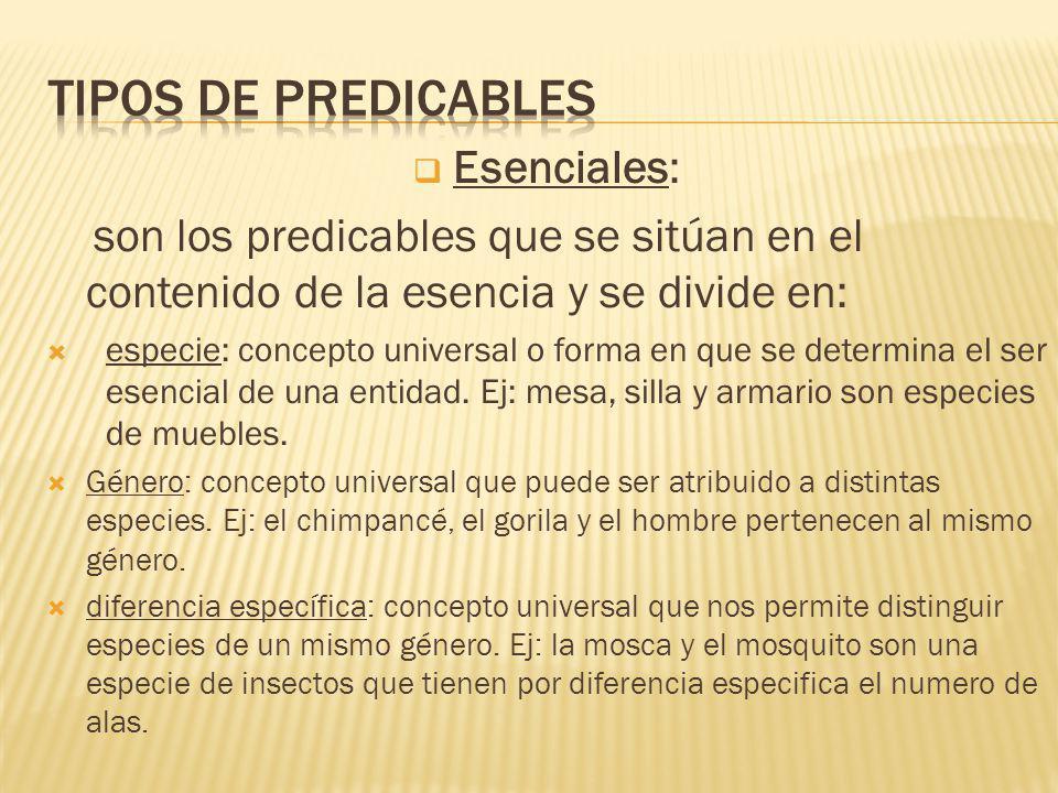 Esenciales: son los predicables que se sitúan en el contenido de la esencia y se divide en: especie: concepto universal o forma en que se determina el ser esencial de una entidad.