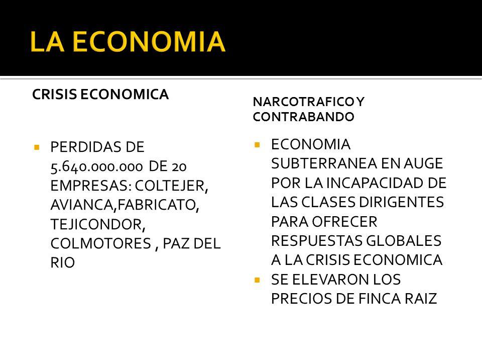 CRISIS ECONOMICA PERDIDAS DE 5.640.000.000 DE 20 EMPRESAS: COLTEJER, AVIANCA,FABRICATO, TEJICONDOR, COLMOTORES, PAZ DEL RIO NARCOTRAFICO Y CONTRABANDO