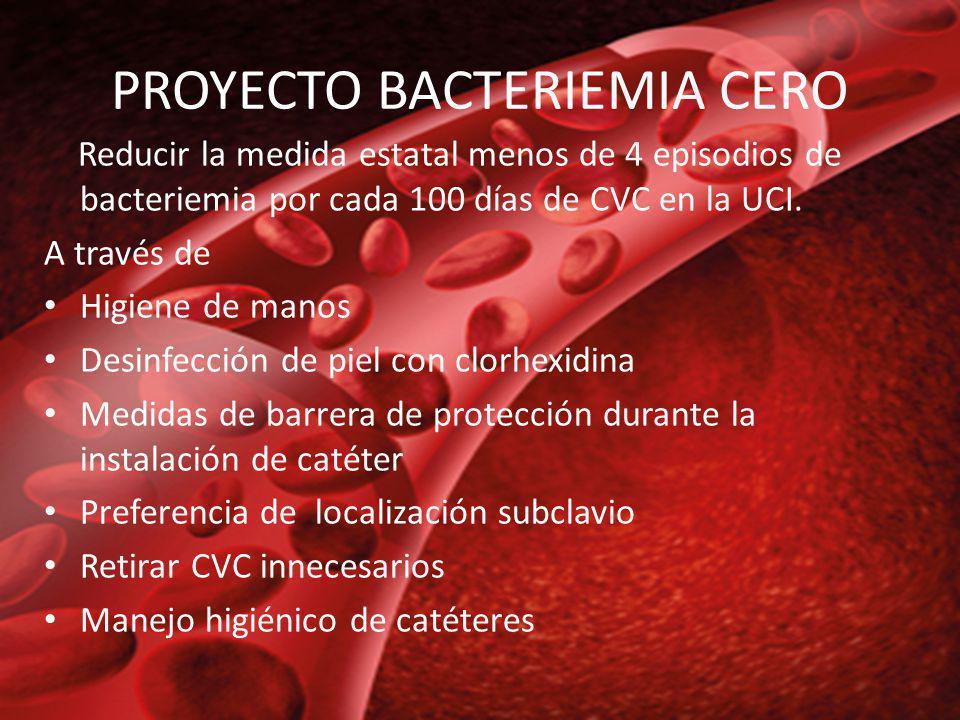 PROYECTO BACTERIEMIA CERO Reducir la medida estatal menos de 4 episodios de bacteriemia por cada 100 días de CVC en la UCI. A través de Higiene de man
