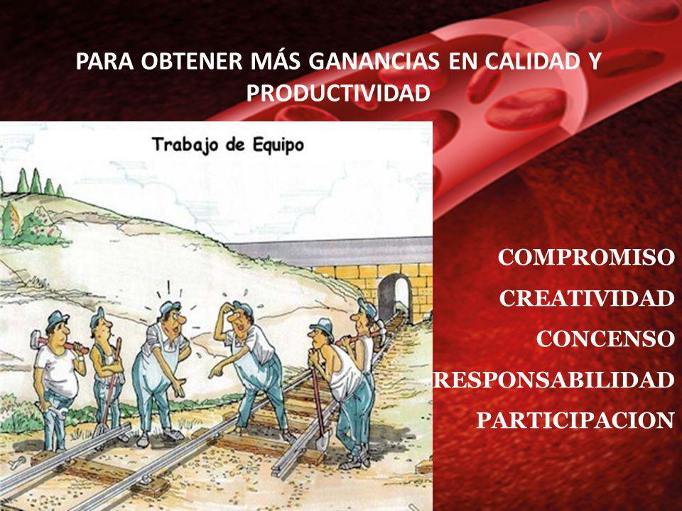 COMPROMISO CREATIVIDAD CONCENSO RESPONSABILIDAD PARTICIPACION PARA OBTENER MÁS GANANCIAS EN CALIDAD Y PRODUCTIVIDAD